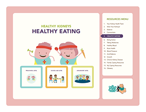 5 module healthy eating modules