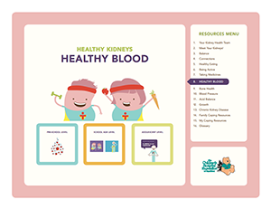 8 module healthy blood modules